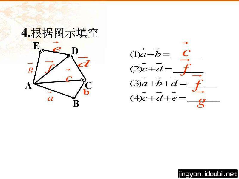 向量加减法运算及其几何意义 - 第3张  | 逗分享开发经验